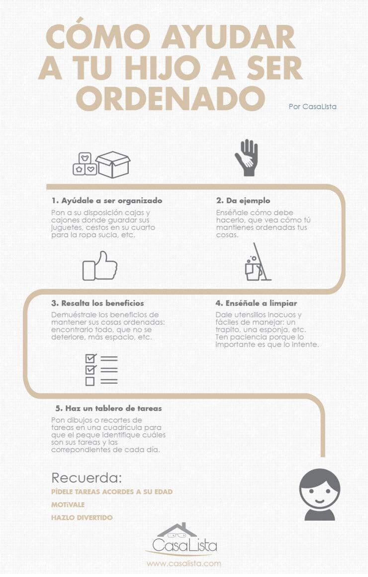 Infográfico : como ayudar a tu hijo a ser ordenado. 1. Ayúdale a su hijo a ser organizado 2. Dale ejemplo a tu hijo 3. Resalta a tu hijo los beneficios de ser ordenado 4. Enséñale a tu hijo a limpiar 5. Hazla a tu hijo un tablero de tareas