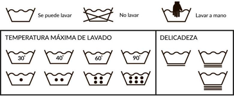 Simbolo de ropa Lavado